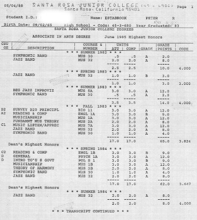 Pete estabrook39s college transcripts for What does a high school transcript look like